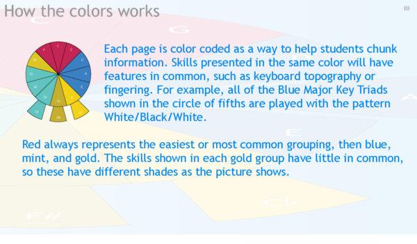 Pocket Piano Proficiency Master Copy Page 03